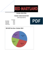 October 2013 Red Maryland Poll