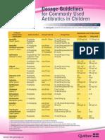 CdM Antibio1 DosageGuidelines Children En