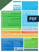 LCAP Spanish