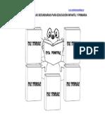 Organizador Grafico Rutina de Pensamiento Ideas Principal Idea Secundaria Ranita