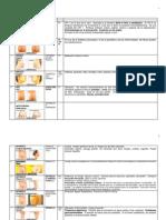 Manual de Biomagnetismo2008 (