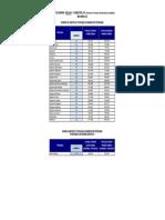 132 Regulares y MBP Web Med
