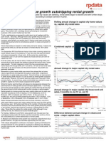 RP Data Property Pulse (11 October 2013)