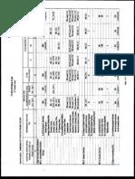 ZCSPC-MFO Targets FY 2013