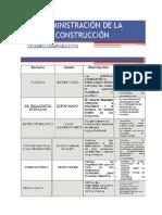 Cuadro Comparativo - Escuelas Administracion