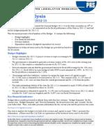 Budget of rajasthan