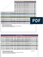 Dell Laptop Pricelist