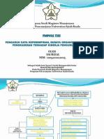 Pengaruh Gaya Kepemimpinan, Budaya Organisasi Dan Strategi Pengkaderan Terhadap Kinerja Pengurus Dpp-partai Sira