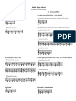 Hindemith, Paul - Craft of Musical Composition - Tabla de Grupos de Acordes