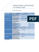 teacher planning doc unit2biology