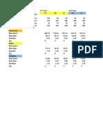 Mainpiperack Duration Computations