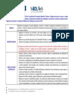 Resumen Orden 35-2013
