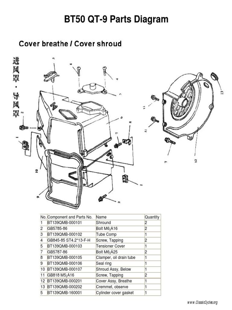Baotian BT50 QT-9 Scooter Parts Diagram Manual | Piston