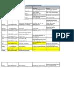 schedule of activities