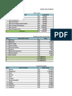 SEBI - Anggaran Dana - Analisis Kelayakan Usaha