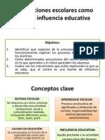Las Instituciones Escolares Como Fuente de Influencia Educativa
