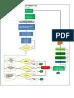 fluxo de amostras RT.pdf