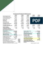 Property Investor Condo