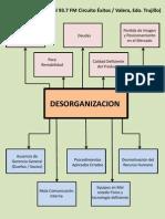 Analisis Arbol Del Problema Angel Fm