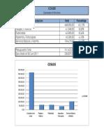 ejecucion_presupuestaria2011