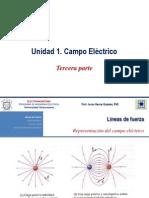 03 Campo Electrico Parte 3