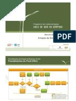 Manual EoL CC