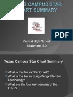 Central High School Texas Campus Star Chart