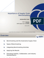 The Importance of Supply Chain Benchmarking