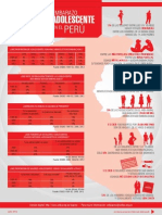 UNFPA Embarazo Adolescente Peru