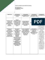 Proyecto Curricular Institucional 2 (2)
