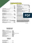 Real estate recording fees - State of Washington