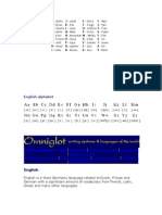 English Alphabet Prononciation
