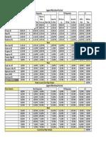 2013 LMF Schedule