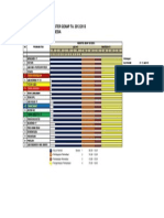 Kalender RAS Remidi Genap 2012-2013