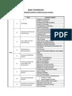 Basic Tech Jss1-Jss3 Scheme