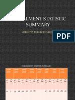 Enrollment Statistic Summary