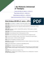 Cronologia de Historia Universal (Linea Del Tiempo)