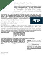 Cuadro Comparativo de las Metodologías para el desarrollo de Software.