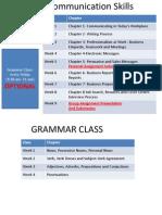 Communication Skills Overview