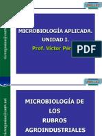 MICROBIOLOGÍA APLICADA-UNIDAD I-1