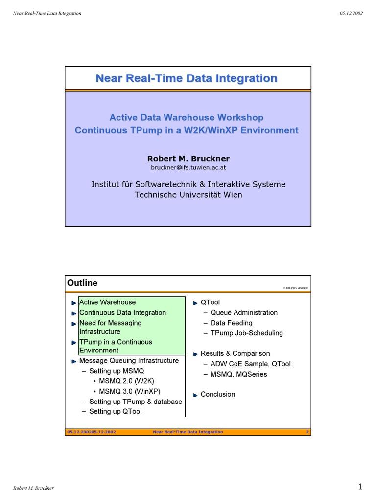 VO2_NRT | Data Warehouse | Windows 2000