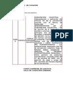 CONVENCIÓN COLECTIVA Interpretación y aplicación COMPARTIBILIDAD PENSIONAL(13-03-12)