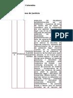 ANÁLISIS DE PRUEBAS, INTERPRETACIÓN DE LA DEMANDA, REPRSENTACIÓN JUDICIAL, NULIDAD POR CARENCIA DE PODER, PRINCIPIO DE CONSONANCIA, MEDIO NUEVO (07-02-12)
