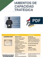 FUNDAMENTOS DE LA CAPACIDAD ESTRATÉGICA (1)