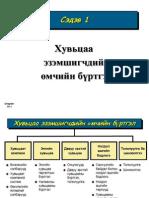 CH_15_Stockholders Equity-монгол.pptx