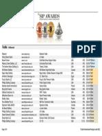 Sip Awards 2011 Results