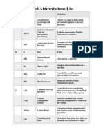 web related abbreviations list