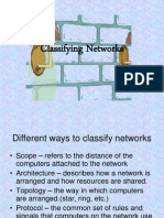 Classifying Networks