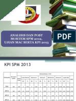 PPPA spm