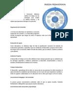 portafolio 4 propuesta